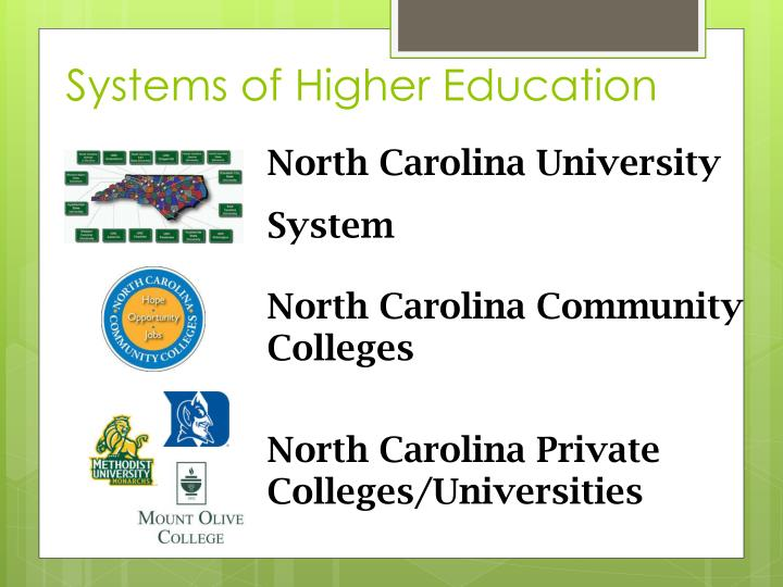 Systems of Higher Education