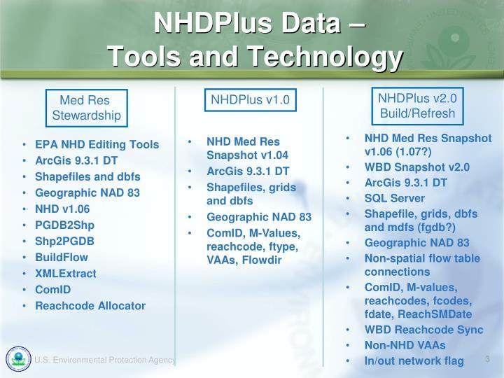 Nhdplus data tools and technology