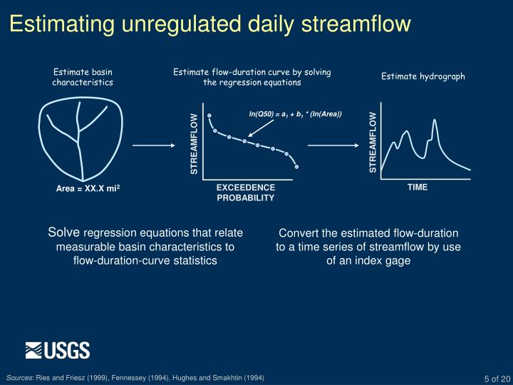 Estimating unregulated daily streamflow