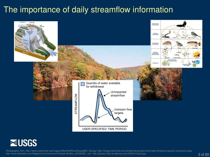 The importance of daily streamflow information