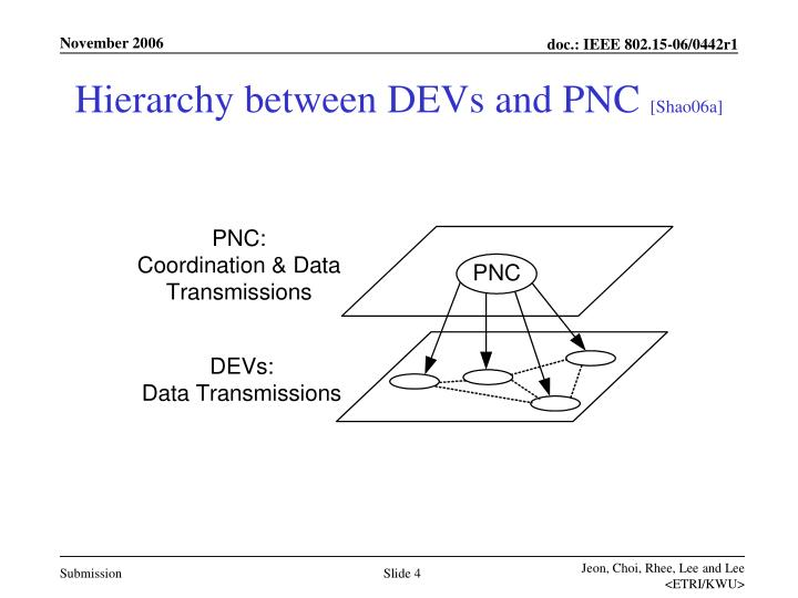 Hierarchy between DEVs and PNC