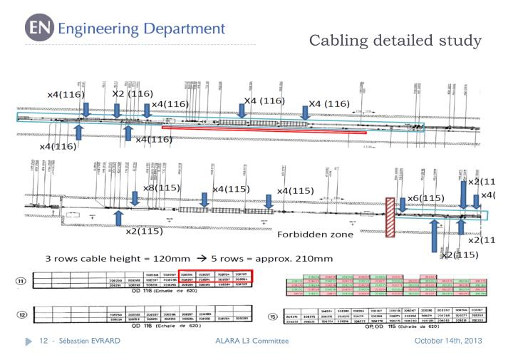 Cabling detailed study