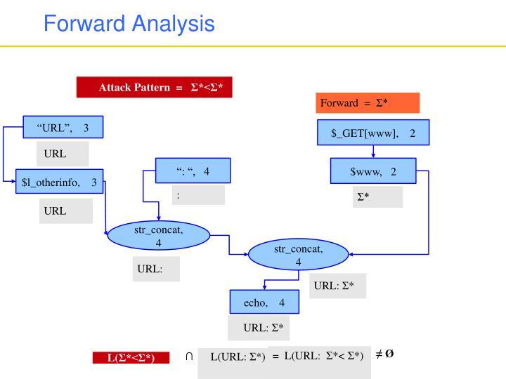 Forward Analysis