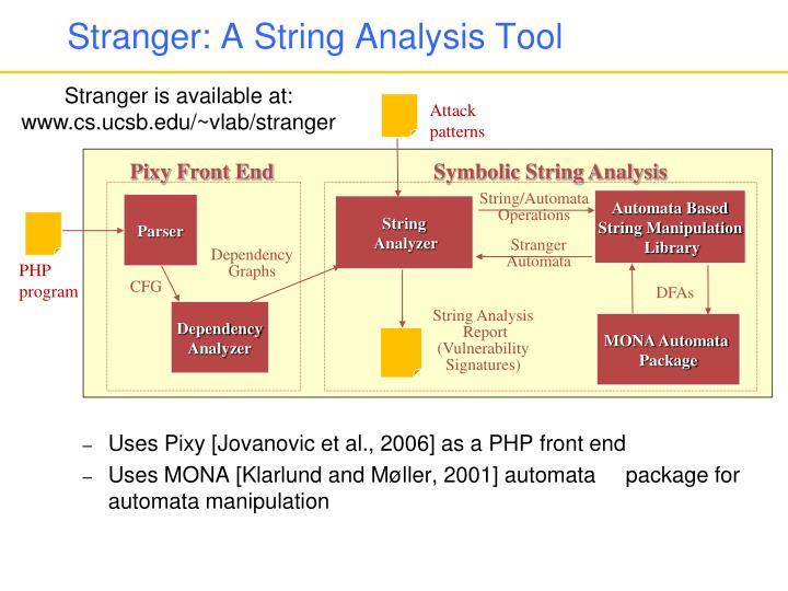 Stranger: A String Analysis Tool