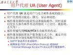 ua user agent