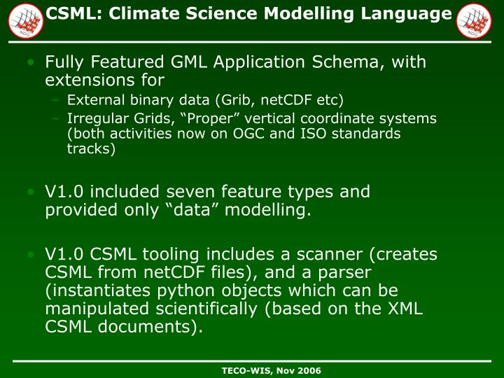 Fully Featured GML Application Schema, with extensions for
