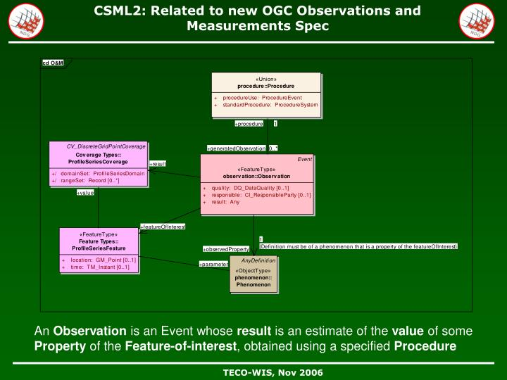 CSML2: Related to new OGC Observations and Measurements Spec