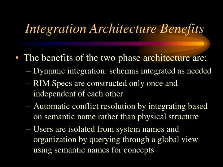 Integration Architecture Benefits