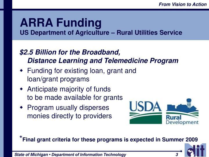 Arra funding us department of agriculture rural utilities service