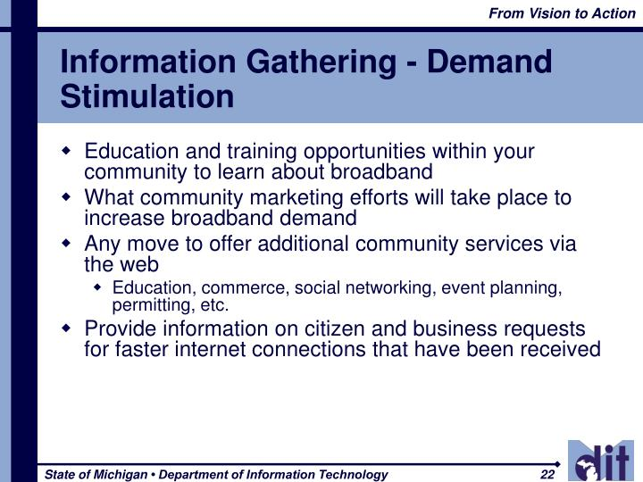 Information Gathering - Demand Stimulation