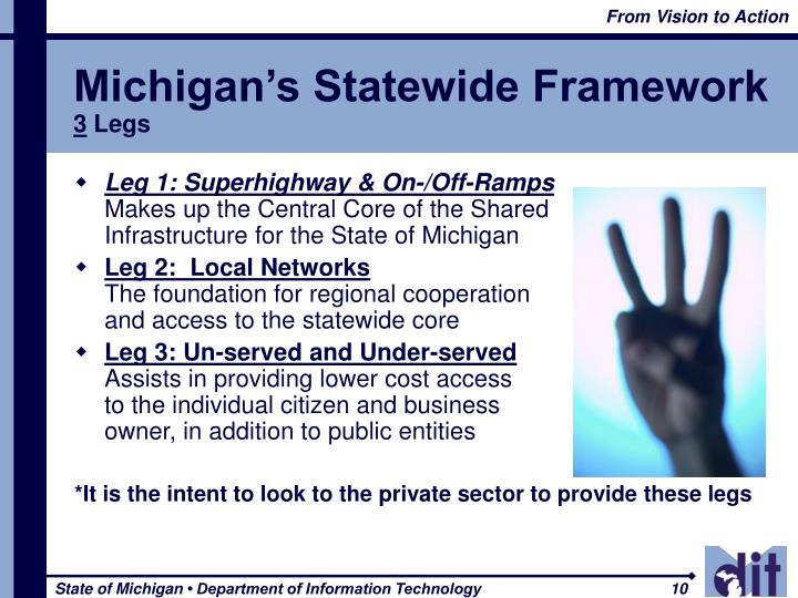 Michigan's Statewide Framework
