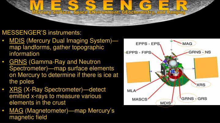 MESSENGER'S instruments:
