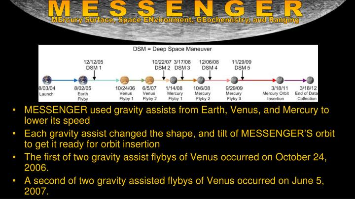MESSENGER used gravity assists from Earth, Venus, and Mercury to lower its speed