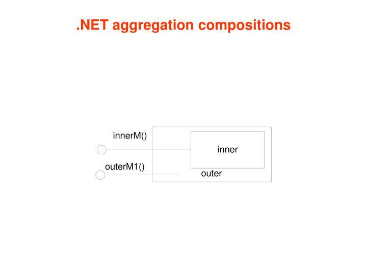 .NET aggregation compositions