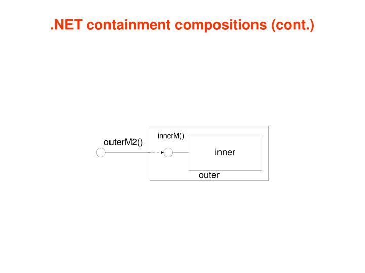 .NET containment compositions (cont.)
