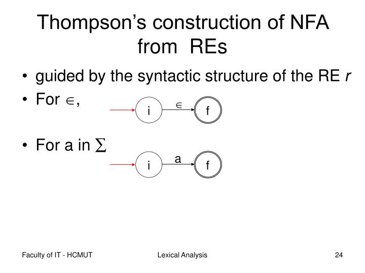 Thompson's construction of NFA from  REs