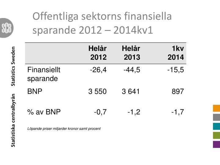 Offentliga sektorns finansiella sparande 2012 – 2014kv1