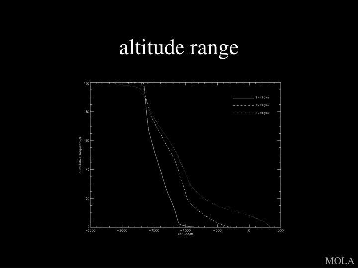 altitude range