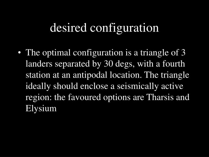 Desired configuration