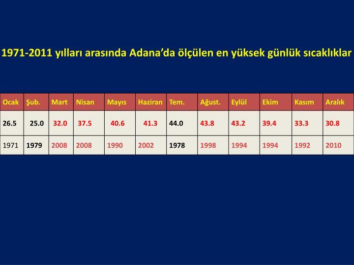 1971-2011 yılları arasında Adana'da ölçülen