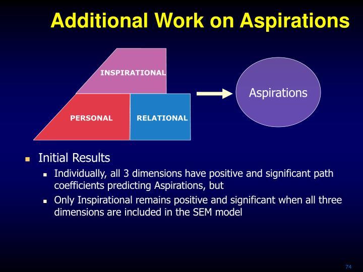 Additional Work on Aspirations