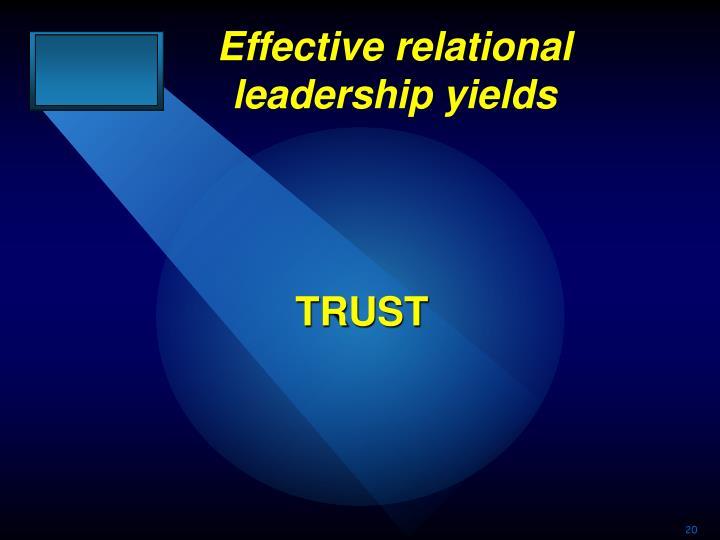 Effective relational