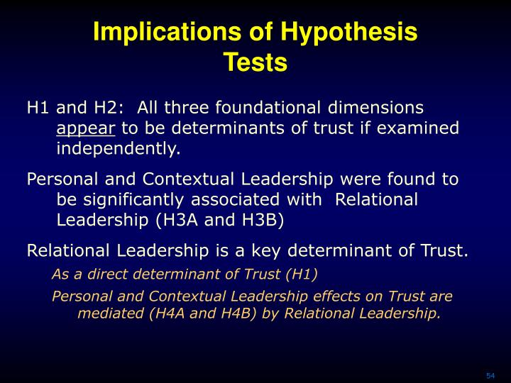 Implications of Hypothesis Tests