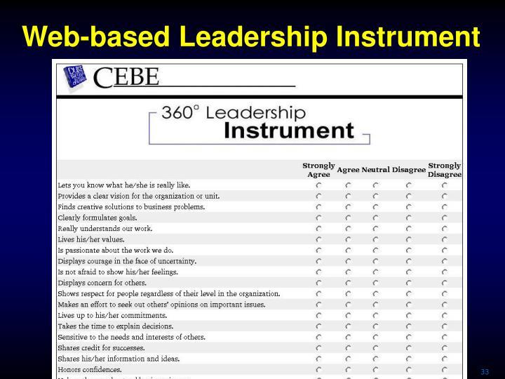 Web-based Leadership Instrument