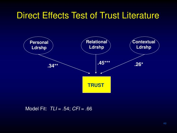 Direct Effects Test of Trust Literature