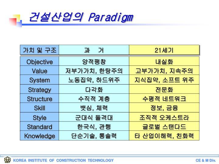 KOREA  INSTITUTE  OF  CONSTRUCTION  TECHNOLOGY                                                      ...