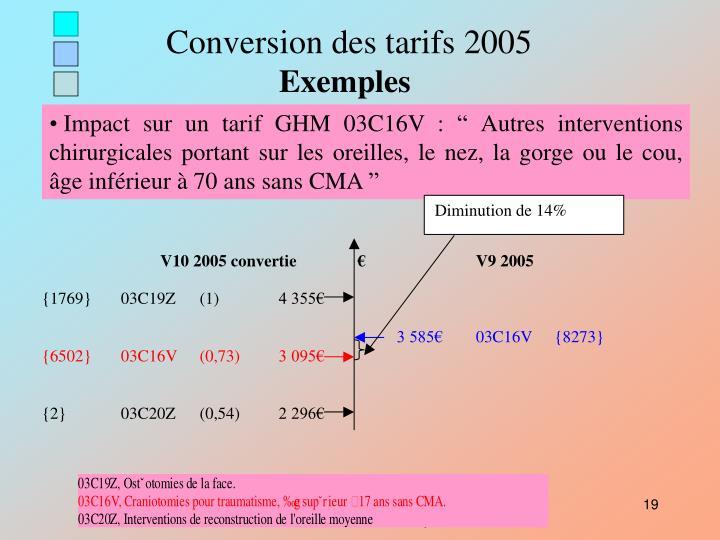 Conversion des tarifs 2005