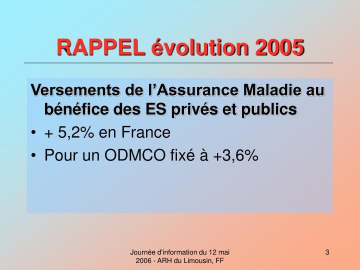 Rappel volution 2005