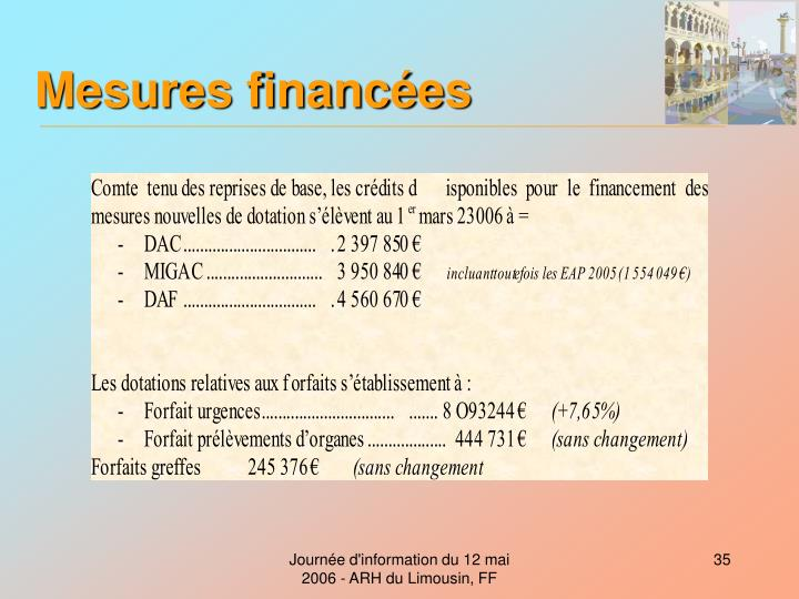 Mesures financées