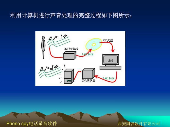 利用计算机进行声音处理的完整过程如下图所示: