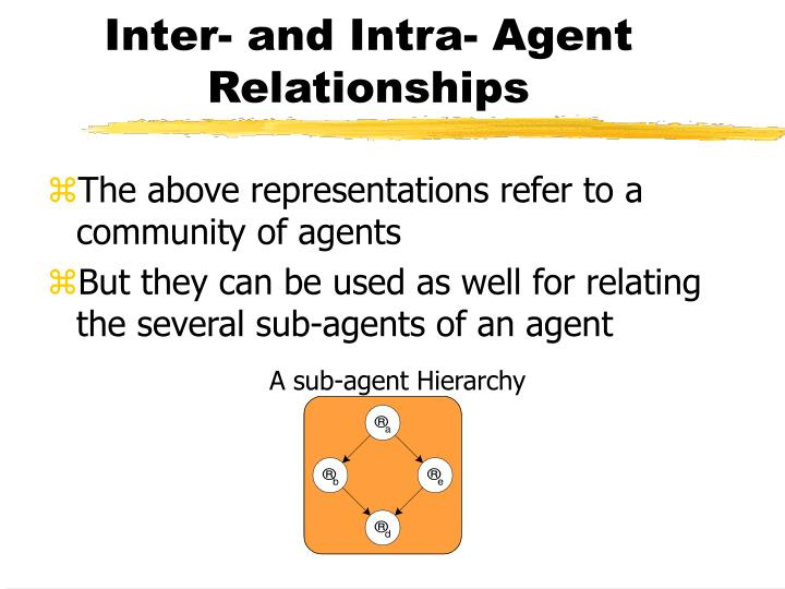 A sub-agent Hierarchy