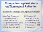 comparison against study on theological reflection