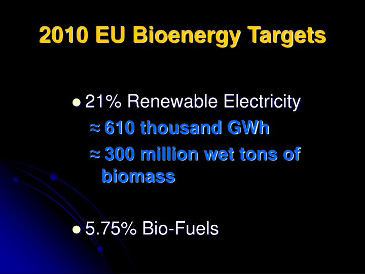 2010 EU Bioenergy Targets