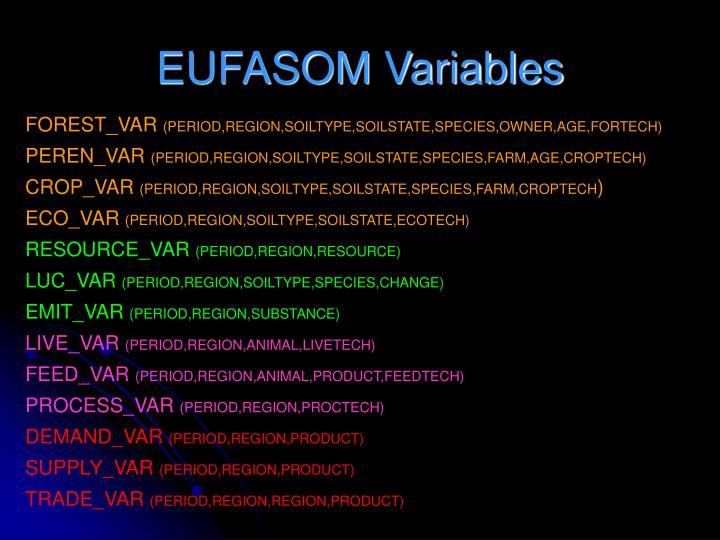 EUFASOM Variables