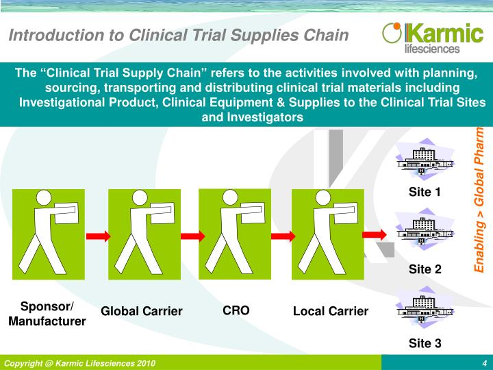 Introduction to Clinical Trial Supplies Chain
