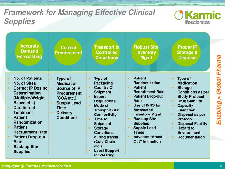 Framework for Managing Effective Clinical Supplies