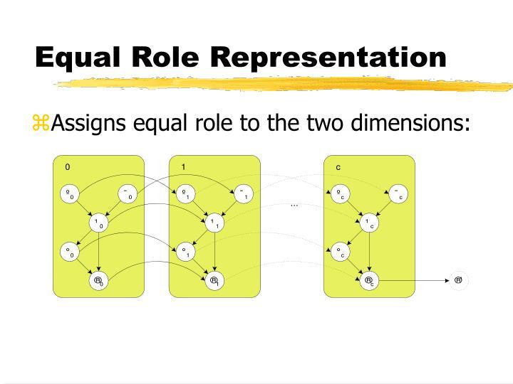 Equal Role Representation