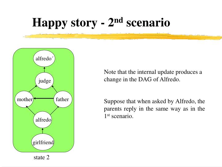 Happy story - 2