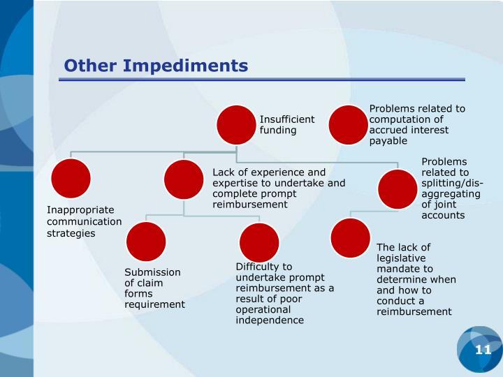 Other Impediments