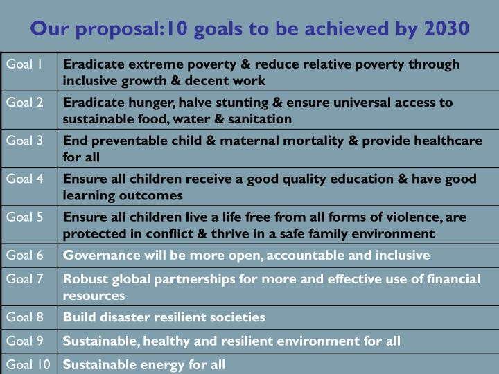 Our proposal:10 goals to be achieved by 2030