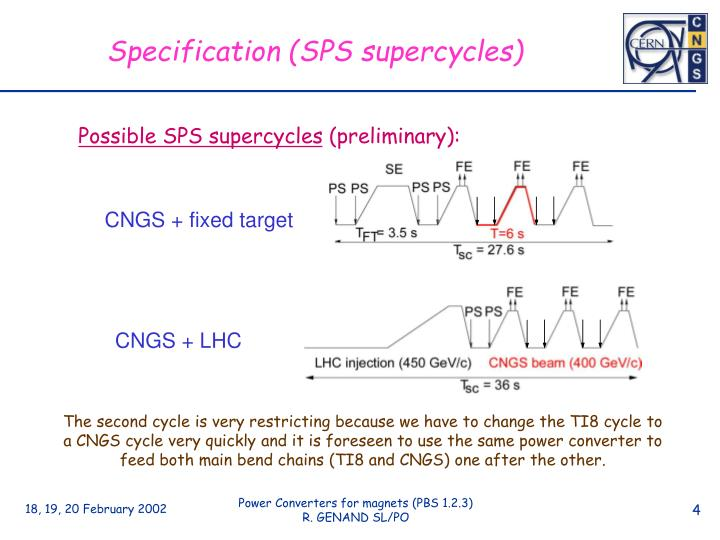 Specification (SPS supercycles)