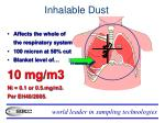 inhalable dust