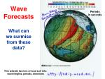wave forecasts what can we surmise from these data