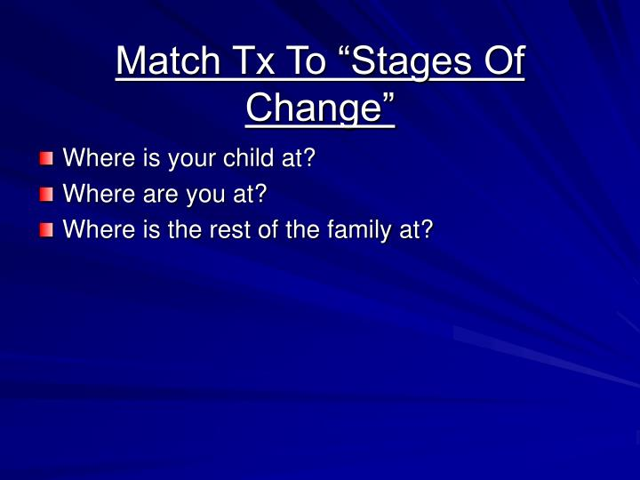 """Match Tx To """"Stages Of Change"""""""