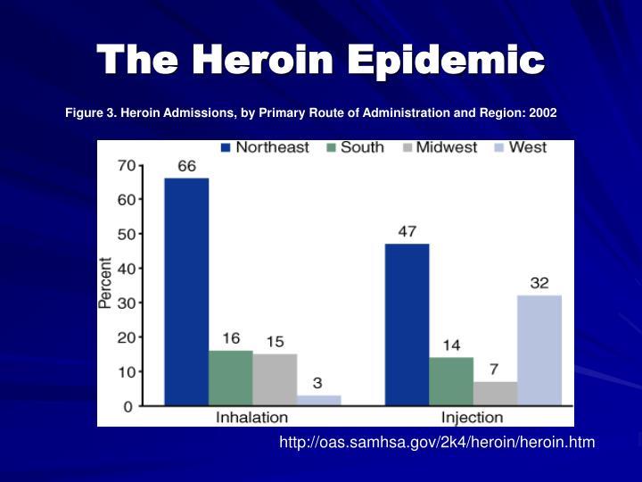 The Heroin Epidemic