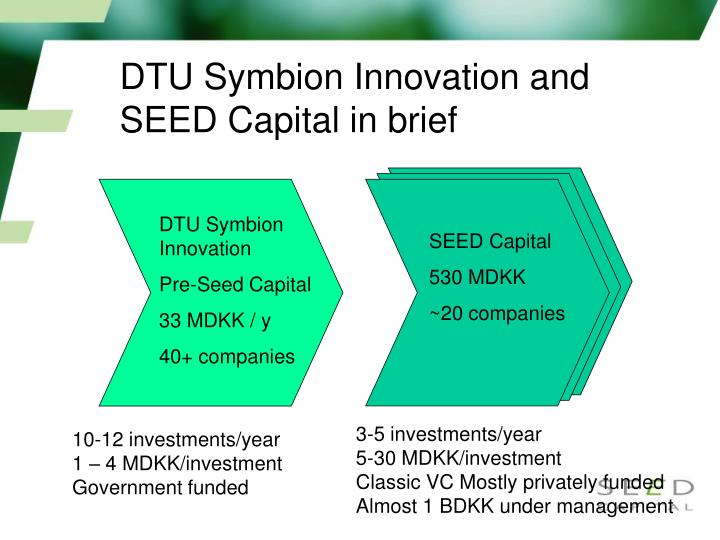DTU Symbion Innovation and SEED Capital in brief